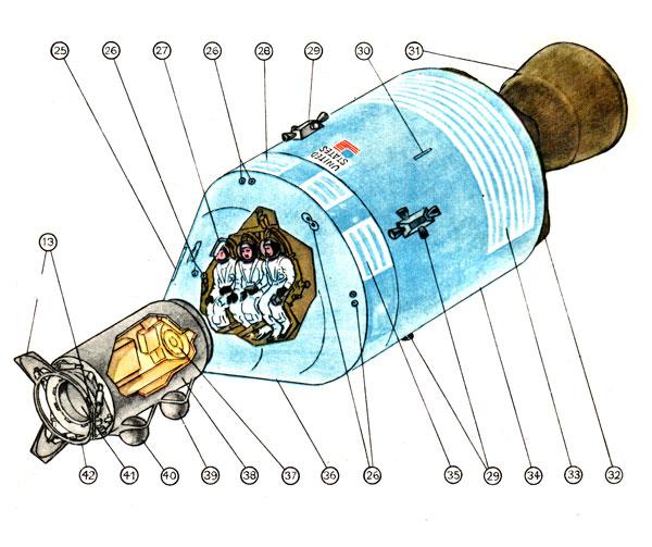правильно устройство космического корабля аполлон найдете место
